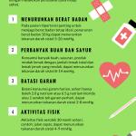 Infografis Modifikasi Gaya hidup Pasien hipertensi